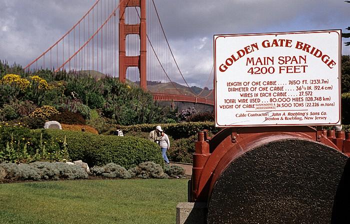 San Francisco Golden Gate Bridge: Querschnitt des Hauptkabels