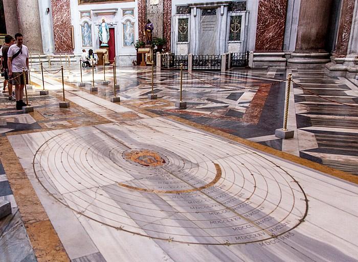 Santa Maria degli Angeli e dei Martiri: Linea Clementina (Mittagslinie) Rom