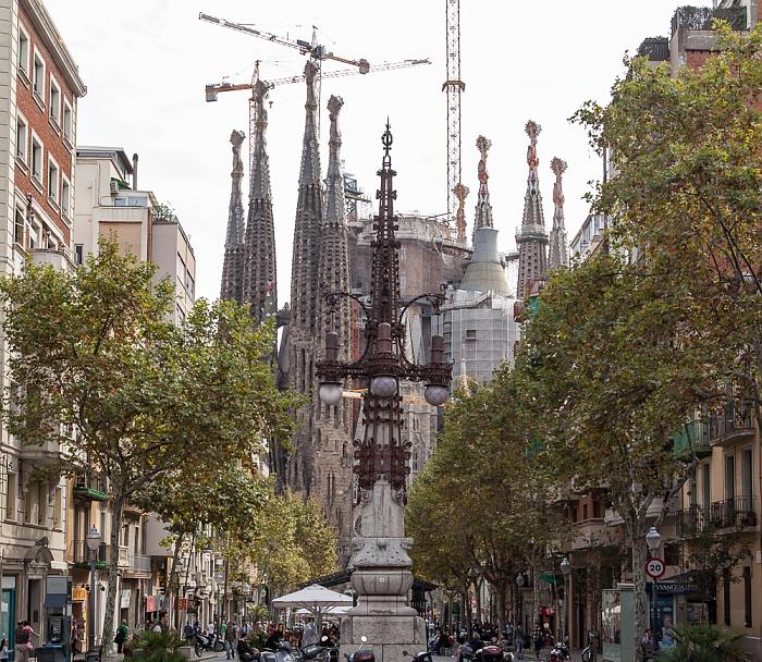 Avenida de Gaudí, Sagrada Família Barcelona